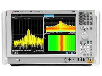 Анализаторы спектра реального времени (RTSA)